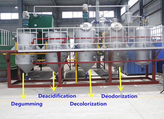 Batch edible oil refining line