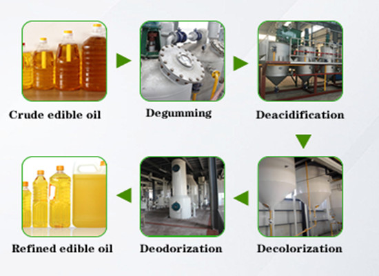 Automatic palm oil refining machine