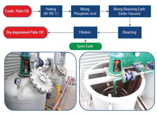 Degumming process of edible oil refinery plant