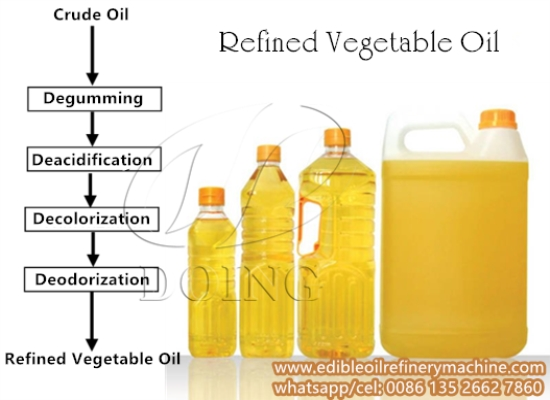 What is refined vegetable oil? How to make refined vegetable oil?