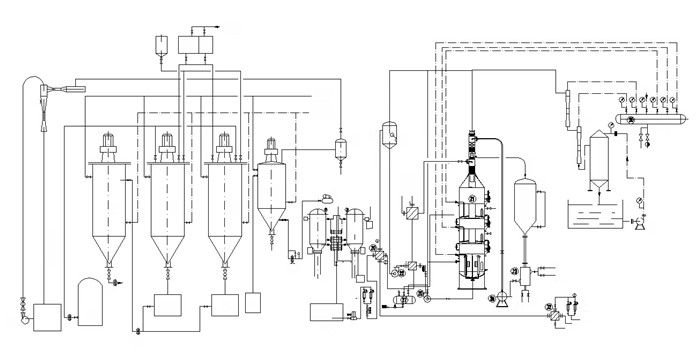 sunflower oil refining processing chart