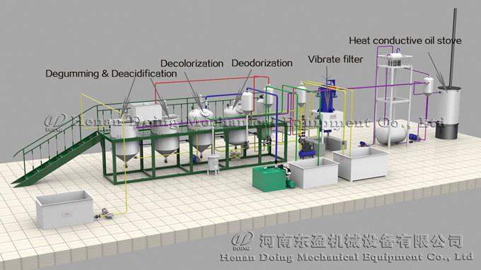 mini edible oil refinery