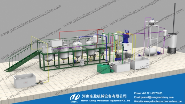 small scale edible oil refining plant