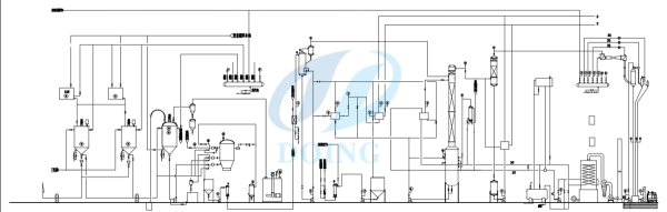 edible oil refining process