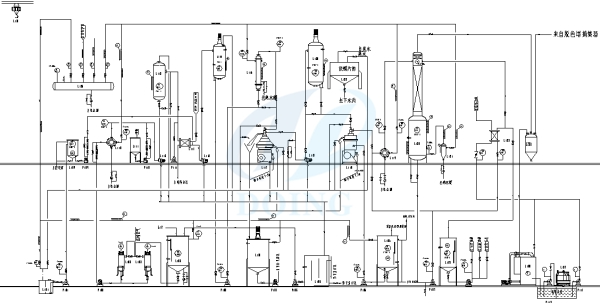 vegetable oil refining process
