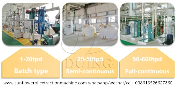sunflower oil refinery plant