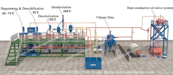 small scale edible oil refinery equipment
