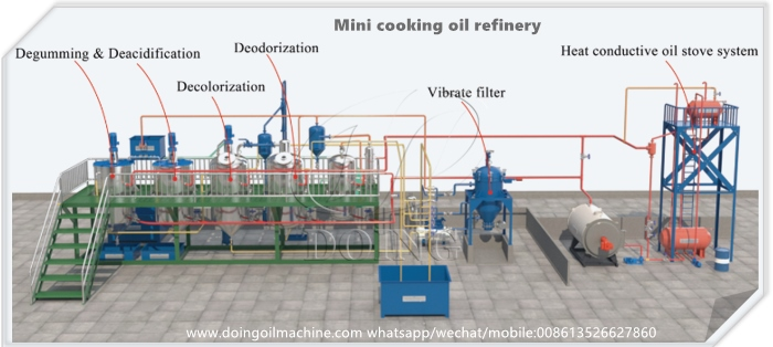 small edible oil refining equipment